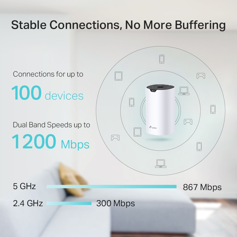 TP-LINK Deco S4(3-pack) Dual-band (2.4 GHz / 5 GHz) Wi-Fi 5 (802.11ac) Wit 2 Intern MESH systeem